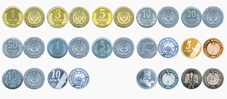 цена монеты 2 копейки 1911 года спб